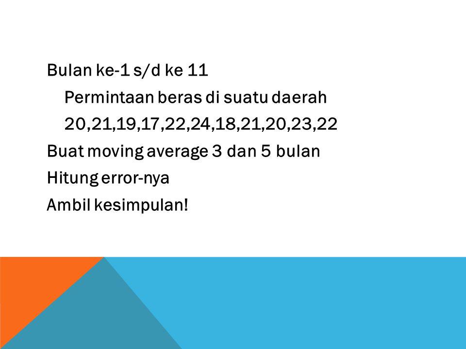 Bulan ke-1 s/d ke 11 Permintaan beras di suatu daerah 20,21,19,17,22,24,18,21,20,23,22 Buat moving average 3 dan 5 bulan Hitung error-nya Ambil kesimp