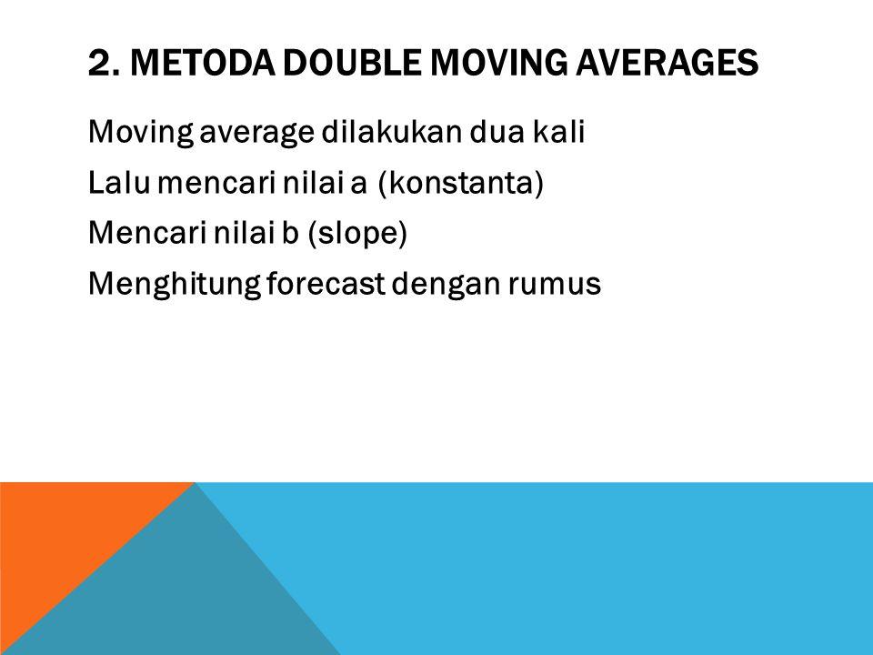 2. METODA DOUBLE MOVING AVERAGES Moving average dilakukan dua kali Lalu mencari nilai a (konstanta) Mencari nilai b (slope) Menghitung forecast dengan