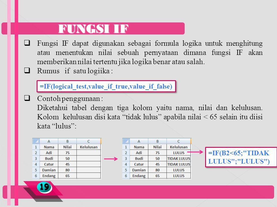 FUNGSI IF 1919  Fungsi IF dapat digunakan sebagai formula logika untuk menghitung atau menentukan nilai sebuah pernyataan dimana fungsi IF akan membe