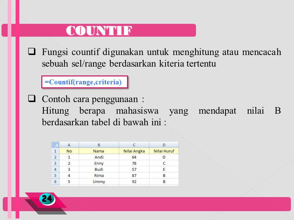 COUNTIF 2424  Fungsi countif digunakan untuk menghitung atau mencacah sebuah sel/range berdasarkan kiteria tertentu  Contoh cara penggunaan : Hitung