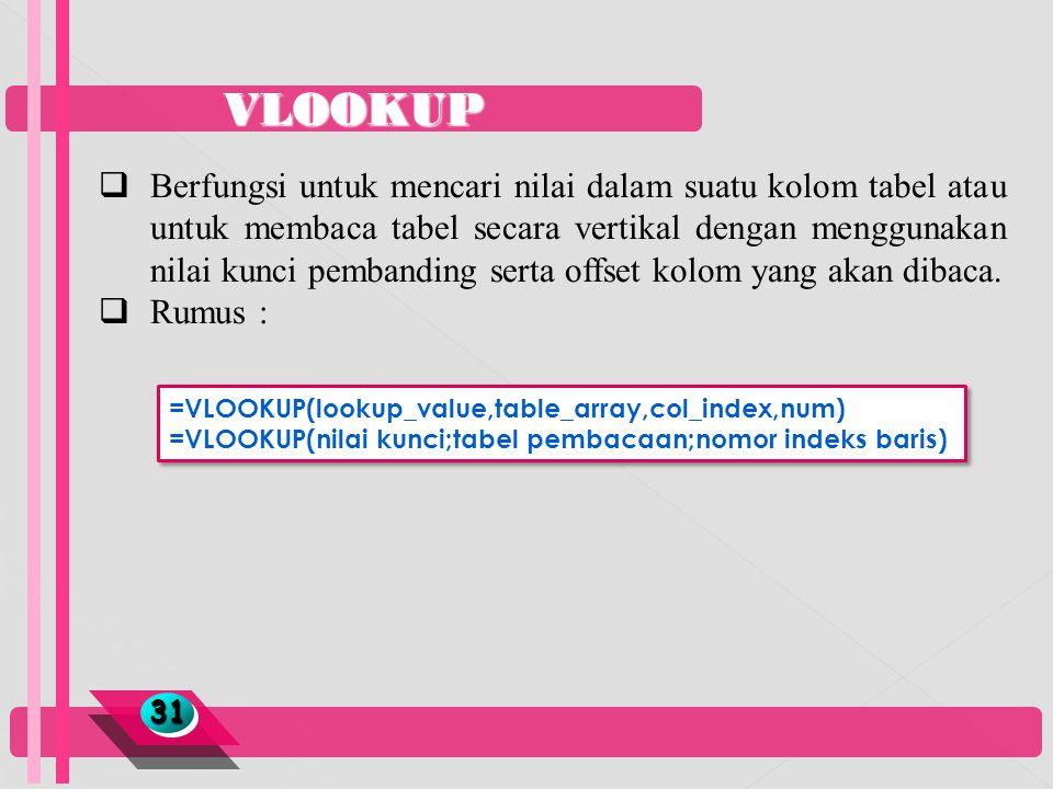 VLOOKUP 3131  Berfungsi untuk mencari nilai dalam suatu kolom tabel atau untuk membaca tabel secara vertikal dengan menggunakan nilai kunci pembandin