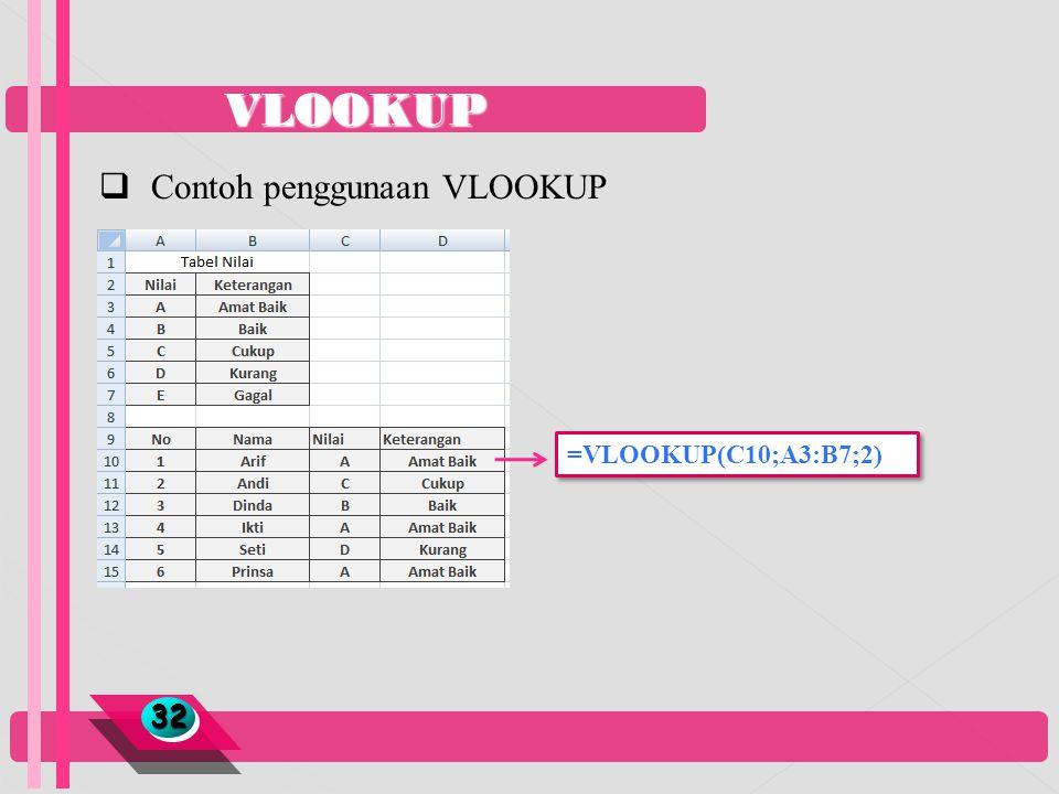 VLOOKUP 3232  Contoh penggunaan VLOOKUP =VLOOKUP(C10;A3:B7;2)