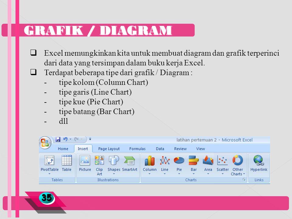 GRAFIK / DIAGRAM 3535  Excel memungkinkan kita untuk membuat diagram dan grafik terperinci dari data yang tersimpan dalam buku kerja Excel.  Terdapa