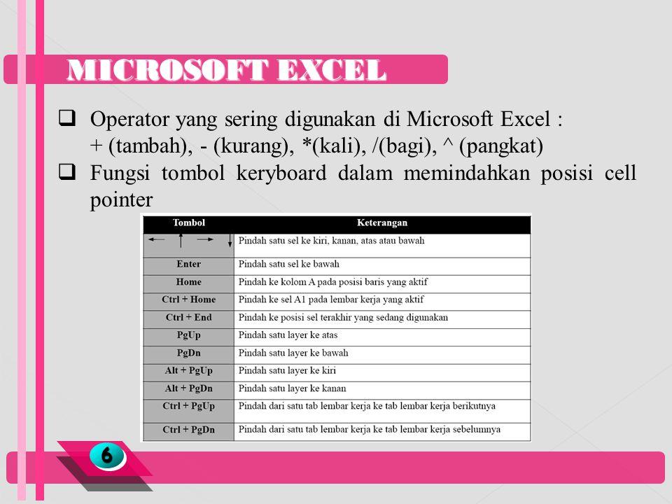 MICROSOFT EXCEL 66  Operator yang sering digunakan di Microsoft Excel : + (tambah), - (kurang), *(kali), /(bagi), ^ (pangkat)  Fungsi tombol keryboa