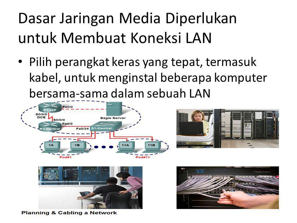 Dasar Jaringan Media Diperlukan untuk Membuat Koneksi LAN Pilih perangkat keras yang tepat, termasuk kabel, untuk menginstal beberapa komputer bersama-sama dalam sebuah LAN