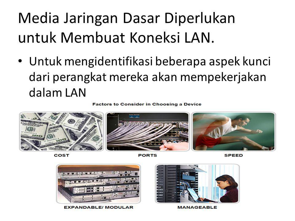Media Jaringan Dasar Diperlukan untuk Membuat Koneksi LAN. Menghubungkan dua komputer dengan switch