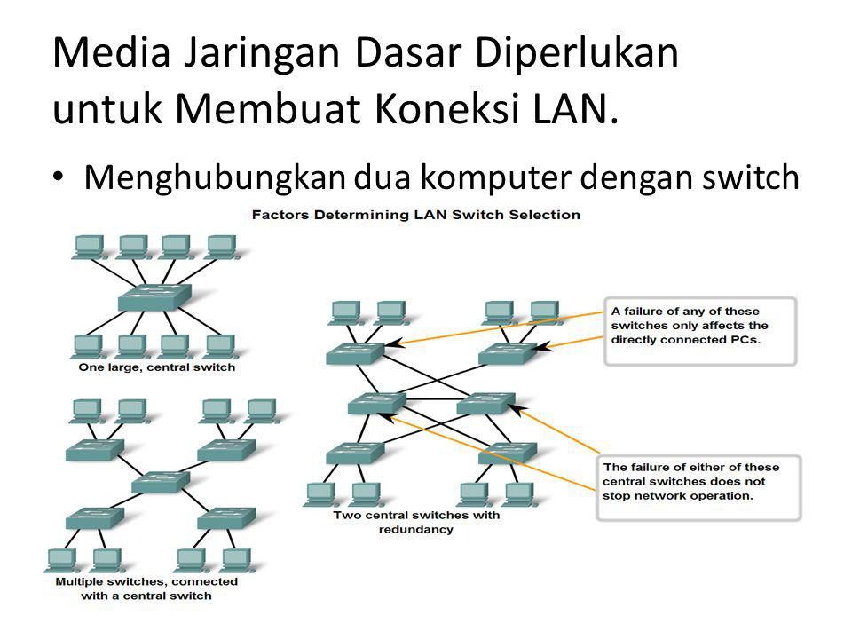 Jenis Koneksi dalam LAN Mengingat sambungan jaringan tertentu, mengidentifikasi jenis kabel yang dibutuhkan untuk membuat koneksi