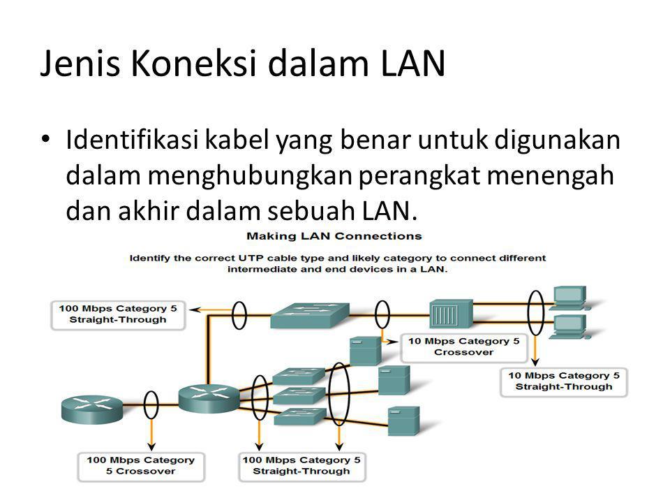 Jenis Koneksi dalam LAN Identifikasi kabel yang benar untuk digunakan dalam menghubungkan perangkat menengah dan akhir dalam sebuah LAN.