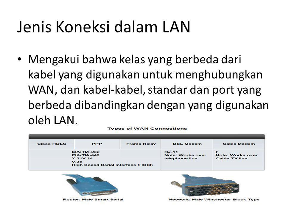Jenis Koneksi dalam LAN Mengakui bahwa kelas yang berbeda dari kabel yang digunakan untuk menghubungkan WAN, dan kabel-kabel, standar dan port yang berbeda dibandingkan dengan yang digunakan oleh LAN.