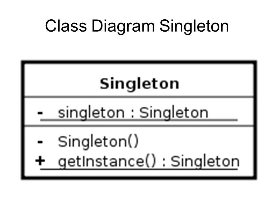Class Diagram Singleton