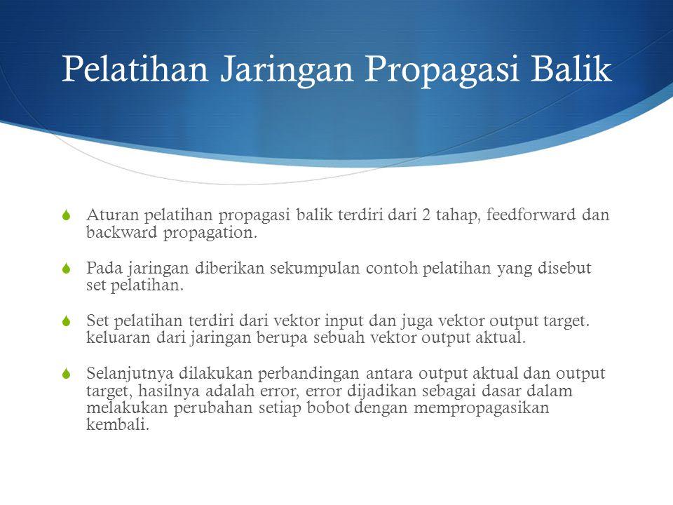 Alogaritma Pelatihan Jaringan Propagasi Balik (1)  Terdiri dari 3 tahapan: 1.