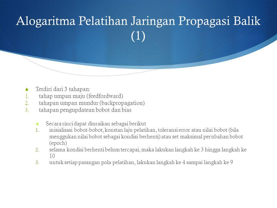 Alogaritma Pelatihan Jaringan Propagasi Balik (2)  Tahap I: Umpan Maju (feedforward) 4.