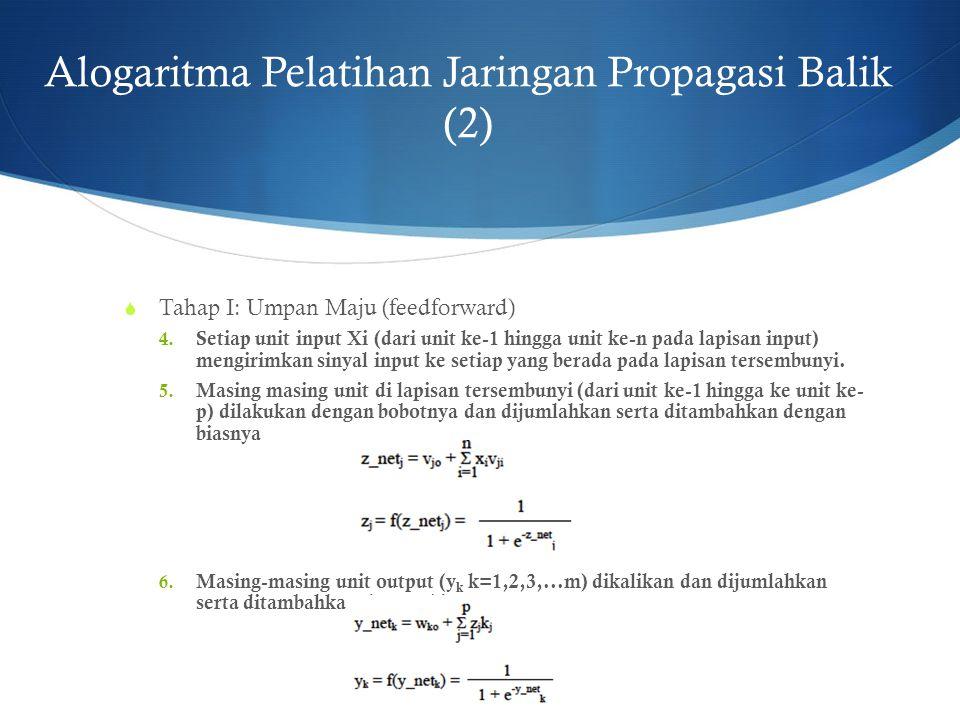  Tahap II : Umpan mundul (backward propagation) 7.