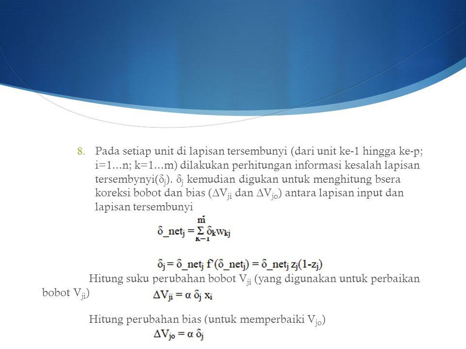  Tahap III : Pengapditan bobot dan bias 9.