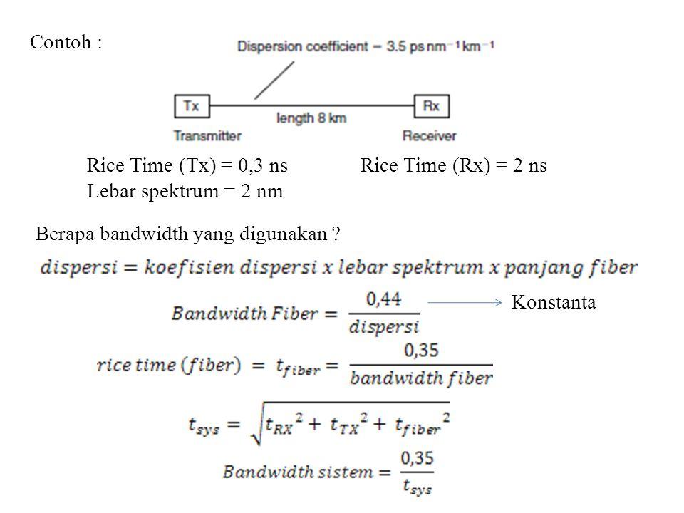 Contoh : Berapa bandwidth yang digunakan ? Konstanta Rice Time (Tx) = 0,3 ns Lebar spektrum = 2 nm Rice Time (Rx) = 2 ns