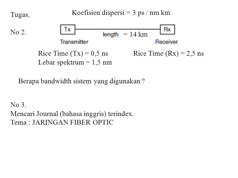 Tugas, No 2. Rice Time (Tx) = 0,5 ns Lebar spektrum = 1,5 nm Rice Time (Rx) = 2,5 ns Koefisien dispersi = 3 ps / nm km Berapa bandwidth sistem yang di