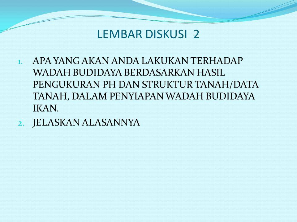 LEMBAR DISKUSI 2 1.