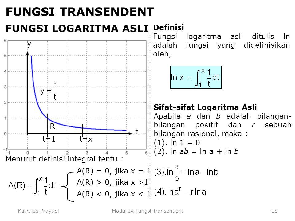 Kalkulus PrayudiModul IX Fungsi Transendent18 FUNGSI TRANSENDENT FUNGSI LOGARITMA ASLI t=1t=x t y R Menurut definisi integral tentu : A(R) = 0, jika x