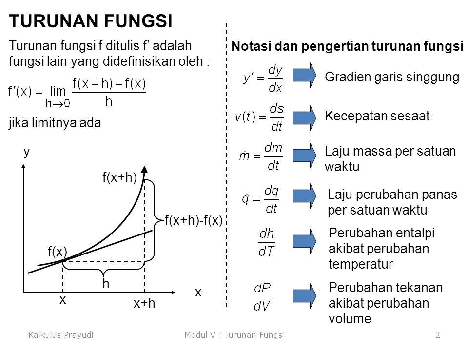 Kalkulus PrayudiModul V : Turunan Fungsi3 Contoh Menghitung Turunan: Jawab : Hitung f'(x) f(x+h) = 3(x+h) 2 – 4(x+h)+6 = 3x 2 + 6xh + 3h 2 – 4x – 4h + 6 f(x+h)-f(x) = 6xh + 3h 2 – 4h = 6x - 4
