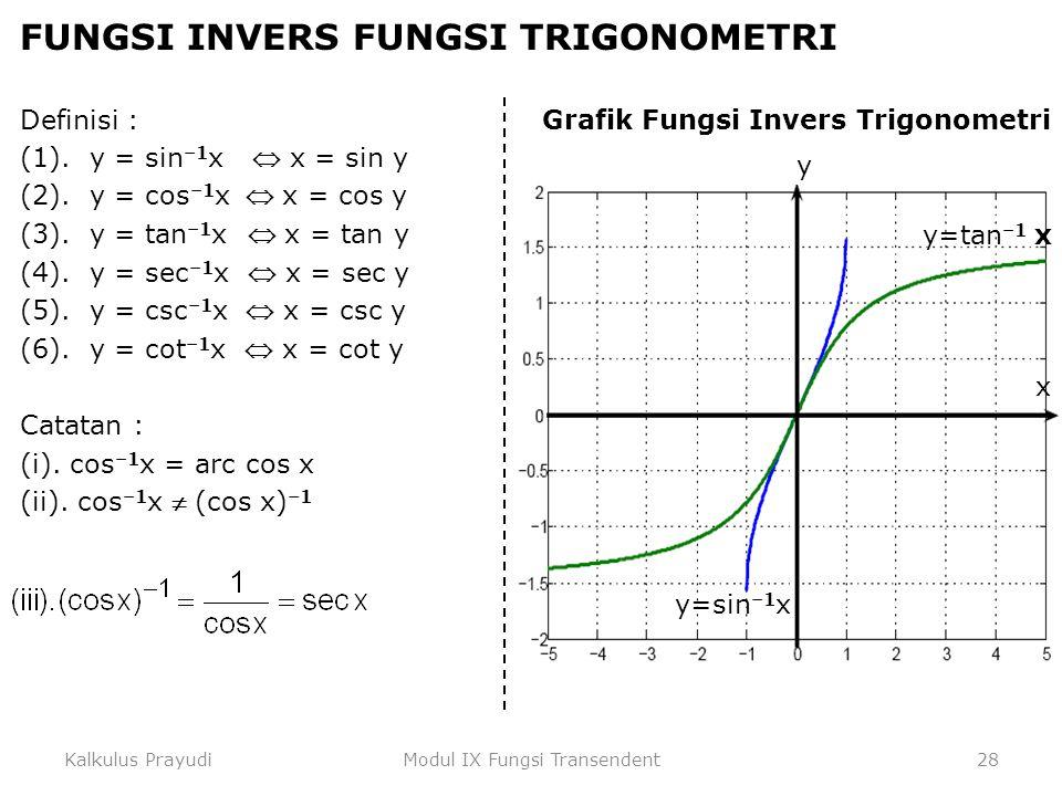 Kalkulus PrayudiModul IX Fungsi Transendent28 FUNGSI INVERS FUNGSI TRIGONOMETRI Definisi : (1). y = sin –1 x  x = sin y (2). y = cos –1 x  x = cos y