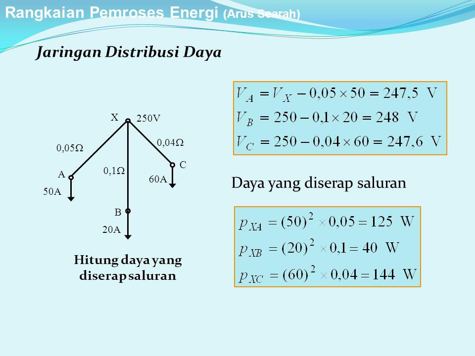 Jaringan Distribusi Daya Daya yang diserap saluran 50A 20A 60A 0,05  0,1  0,04  250V X A B C Hitung daya yang diserap saluran Rangkaian Pemroses Energi (Arus Searah)