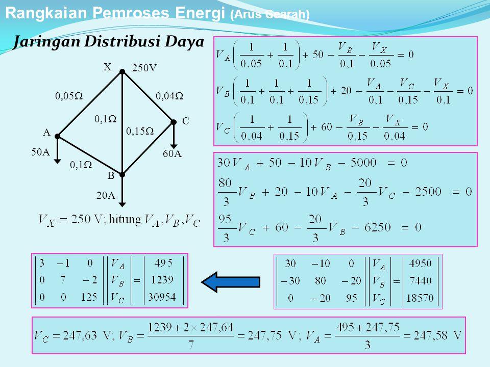0,1  0,15  50A 20A 60A 0,05  0,1  0,04  250V X A B C Jaringan Distribusi Daya Rangkaian Pemroses Energi (Arus Searah)