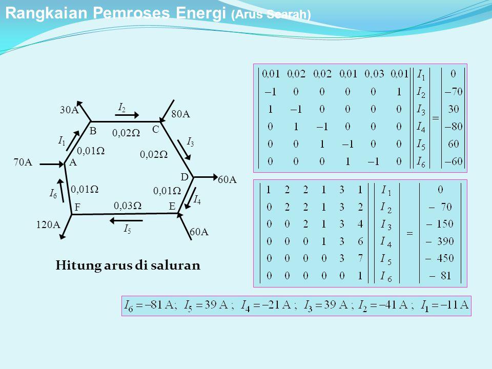 A B C D E F 0,01  0,02  0,01  0,03  0,01  70A 120A 60A 80A 30A I1I1 I2I2 I3I3 I4I4 I5I5 I6I6 Hitung arus di saluran Rangkaian Pemroses Energi (Arus Searah)