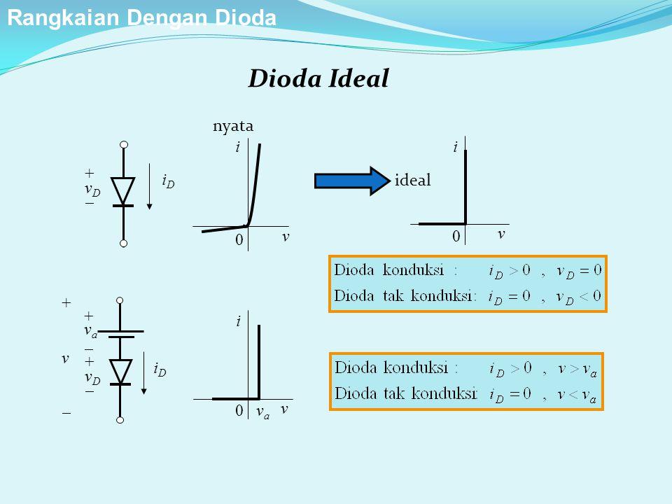 Dioda Ideal i v 0 i v 0 i v 0 vava +vD+vD iDiD +va+va +v+v +vD+vD iDiD Rangkaian Dengan Dioda nyata ideal
