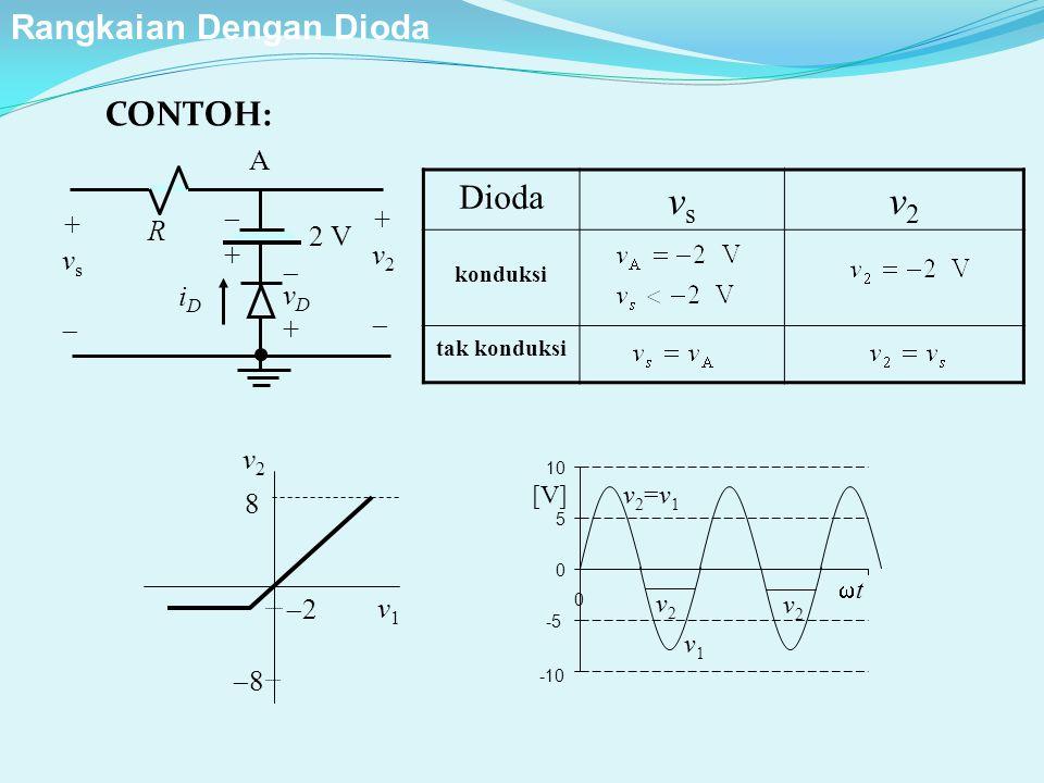 vD+vD+ ++ 2 V R +vs+vs +v2+v2 iDiD A v1v1 v2v2 8 88 22 Dioda vsvs v2v2 konduksi tak konduksi CONTOH: Rangkaian Dengan Dioda -10 -5 0 5 10 0 tt v2=v1v2=v1 v2v2 v1v1 [V] v2v2