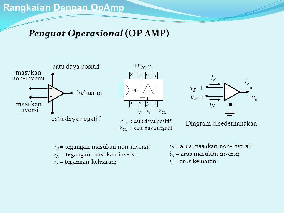 Penguat Operasional (OP AMP) ++ catu daya positif catu daya negatif keluaran masukan non-inversi masukan inversi ++ v P + iPiP v N + iNiN + v o ioio  7272 6363 5454 8181  + v N v P  V CC +V CC v o Top +V CC : catu daya positif  V CC : catu daya negatif v P = tegangan masukan non-inversi; v N = tegangan masukan inversi; v o = tegangan keluaran; Diagram disederhanakan i P = arus masukan non-inversi; i N = arus masukan inversi; i o = arus keluaran; Rangkaian Dengan OpAmp