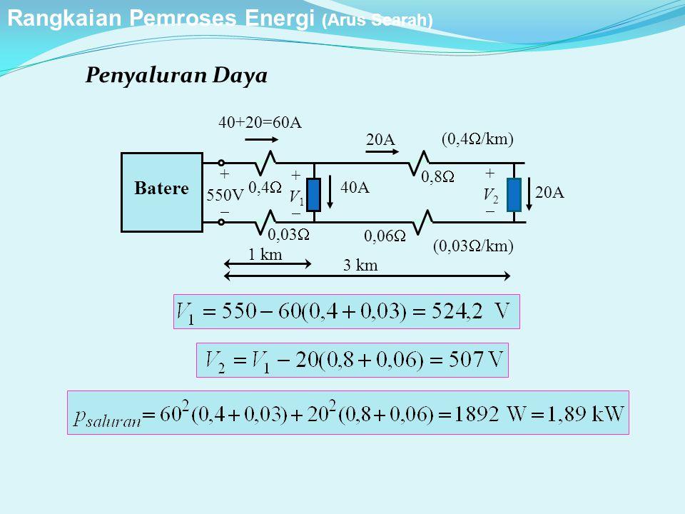 Penyaluran Daya 0,4  0,03  0,8  0,06  40+20=60A 20A (0,4  /km) Batere + 550V  40A 20A (0,03  /km) 1 km 3 km +V1+V1 +V2+V2 Rangkaian Pemrose