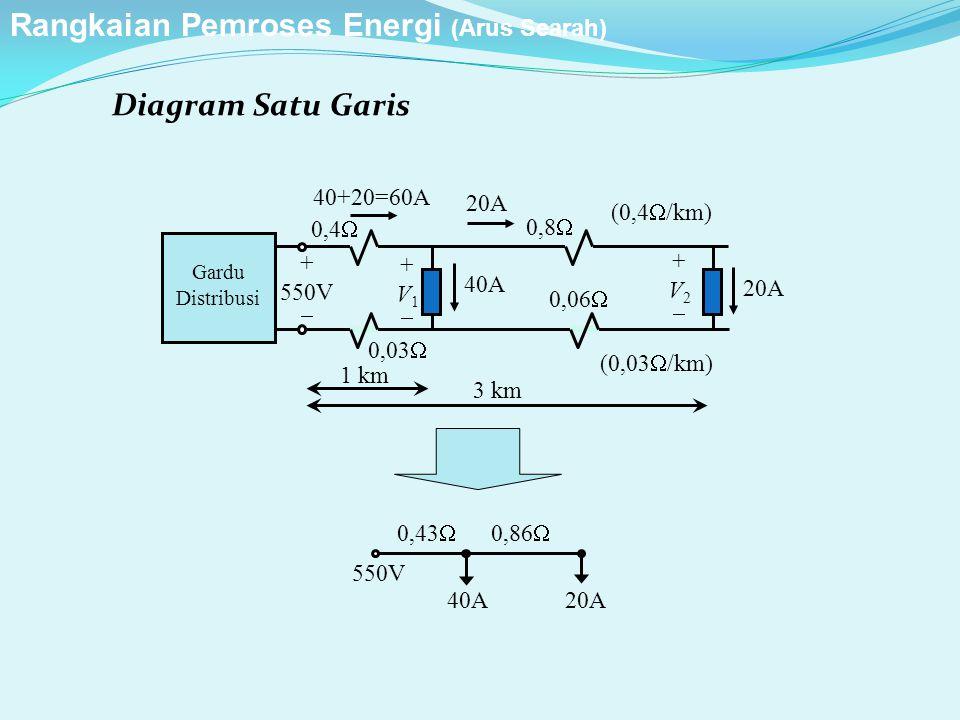 Diagram Satu Garis 0,43  0,86  550V 40A20A Gardu Distribusi + 550V  40A 20A (0,4  /km) (0,03  /km) 1 km 3 km 0,4  0,03  0,8  0,06  40+20=60A