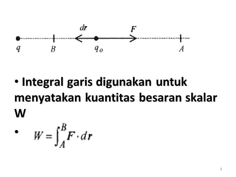 5 W AB utk q 0 yg bergerak dr infinity ke vicinity dari q