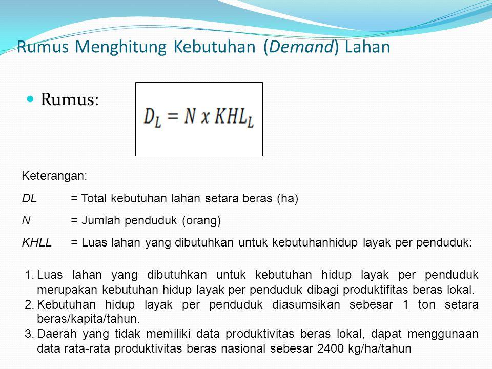 Rumus Menghitung Kebutuhan (Demand) Lahan Rumus: Keterangan: DL = Total kebutuhan lahan setara beras (ha) N = Jumlah penduduk (orang) KHLL = Luas laha