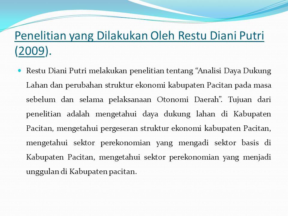 """Penelitian yang Dilakukan Oleh Restu Diani Putri (2009). Restu Diani Putri melakukan penelitian tentang """"Analisi Daya Dukung Lahan dan perubahan struk"""
