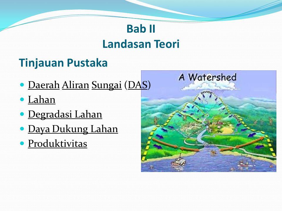 Bab II Landasan Teori Daerah Aliran Sungai (DAS) Lahan Degradasi Lahan Daya Dukung Lahan Produktivitas Tinjauan Pustaka