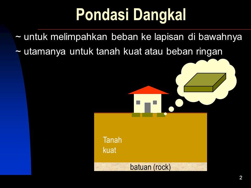 SIVA 1 Daya Dukung (Bearing Capacity) batuan (rock) Tanah kuat