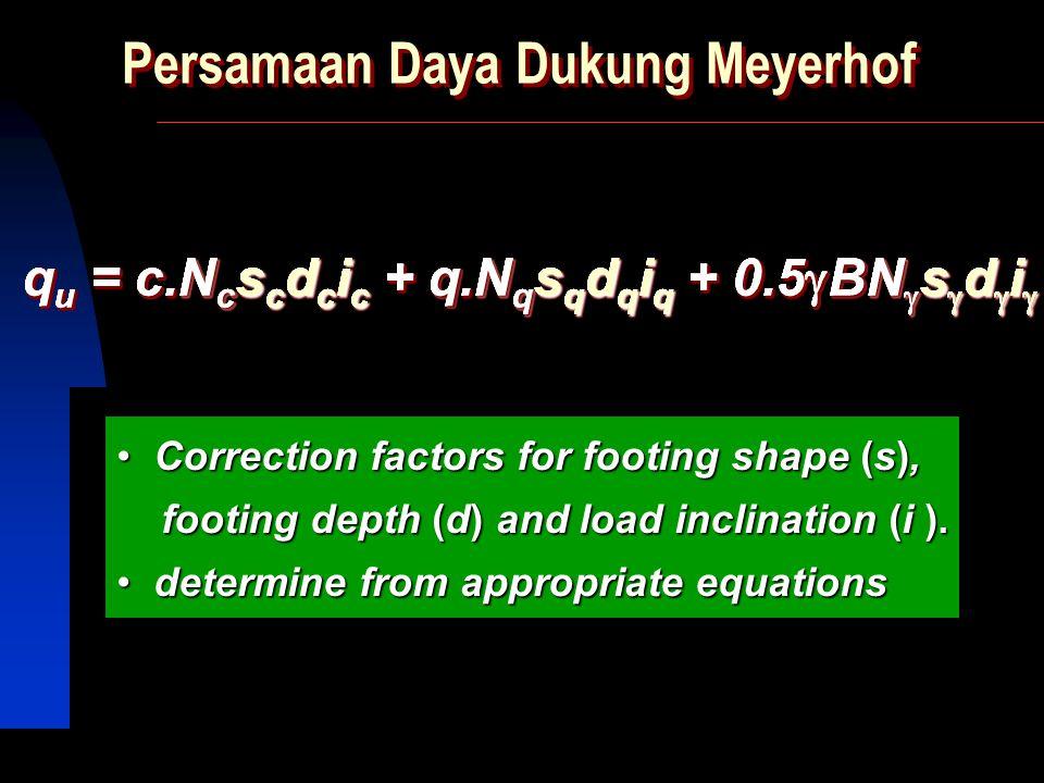 SIVA Copyright  2001 Faktor Daya Dukung 1000 100 10 1 0.1 01020304050 Bearing Capacity Factor Friction Angle (deg) Nc 14 o N c = 10 Nq 35 o N q = 33