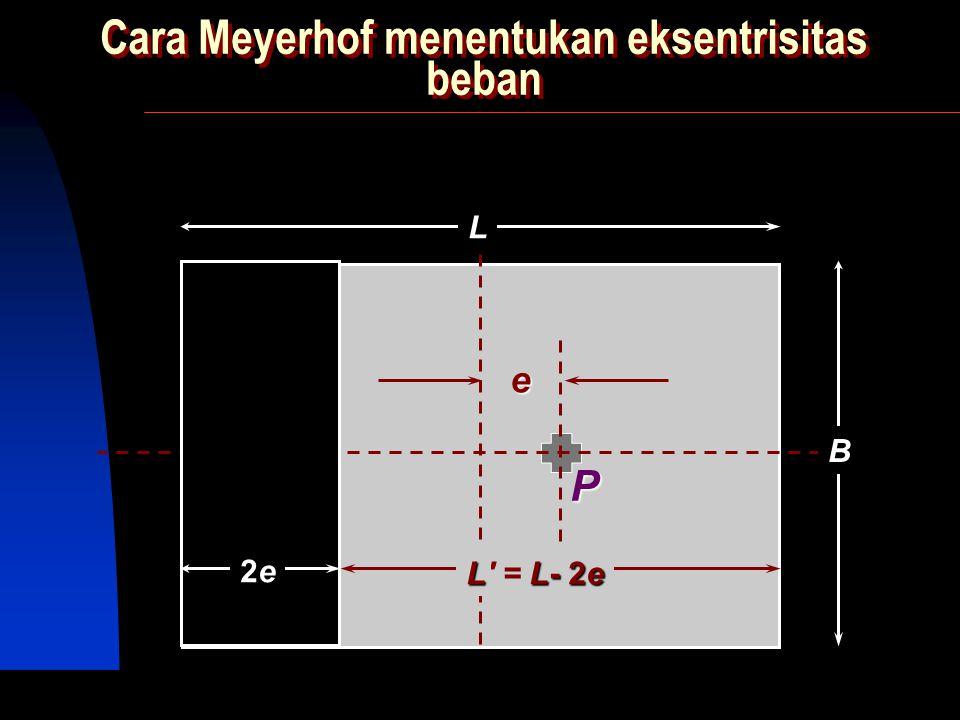 SIVA Copyright  2001 Pondasi dengan Beban Momen P M e P e = M P ekivalen eksentrisitas beban