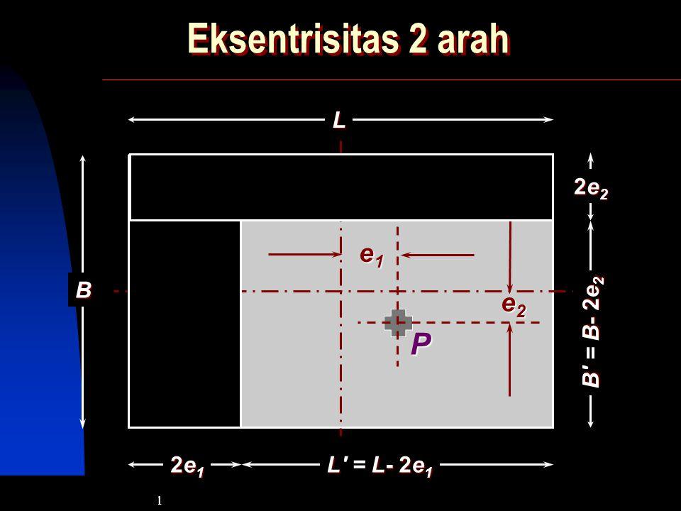 SIVA Copyright  2001 Cara Meyerhof menentukan eksentrisitas beban P e L 2e2e LL- 2e L' = L- 2e B