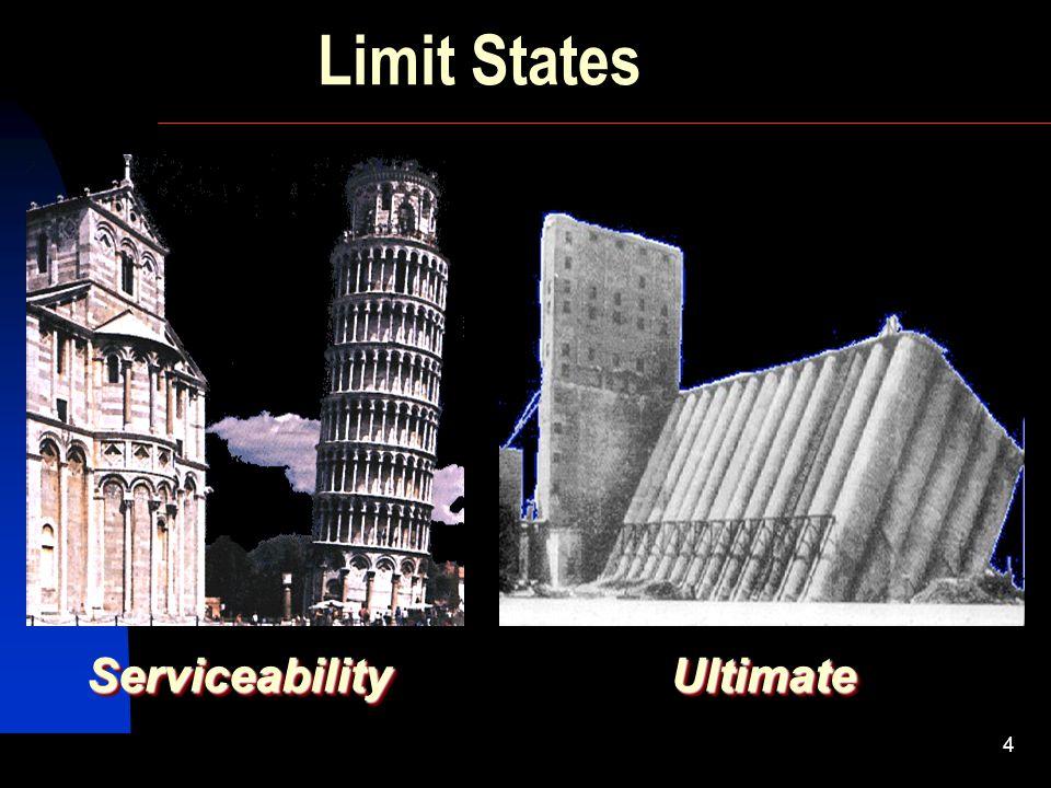 SIVA Copyright  2001 Footing Performance Vertical Load Vertical movement Elastic Plastic PlungingFailure Serviceability Limit State maximum tolerable