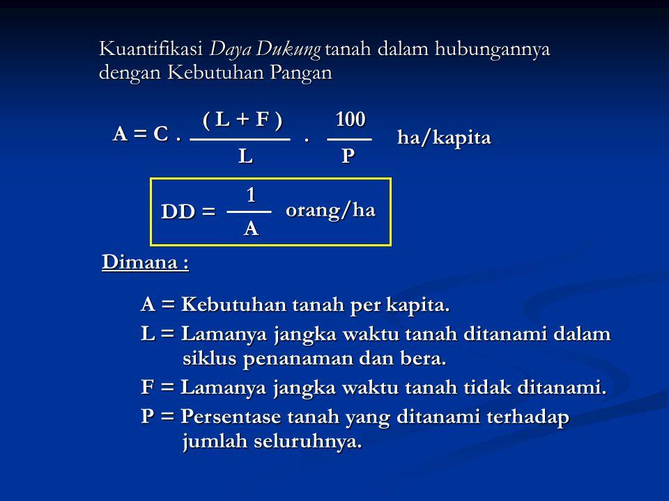 A = C Kuantifikasi Daya Dukung tanah dalam hubungannya dengan Kebutuhan Pangan ( L + F )100 L P L P. ha/kapita DD = 1A orang/ha. A = Kebutuhan tanah p
