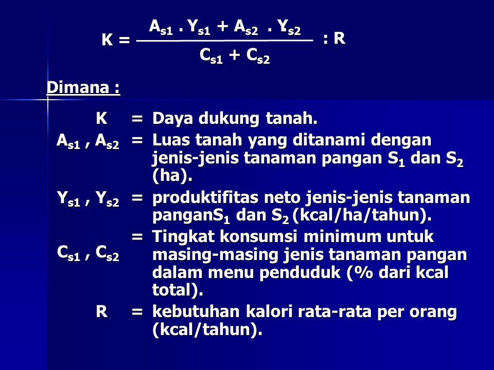 K = A s1 Y s1 + A s2 Y s2. K=Daya dukung tanah. K=Daya dukung tanah. =Luas tanah yang ditanami dengan jenis-jenis tanaman pangan S 1 dan S 2 (ha). =Lu
