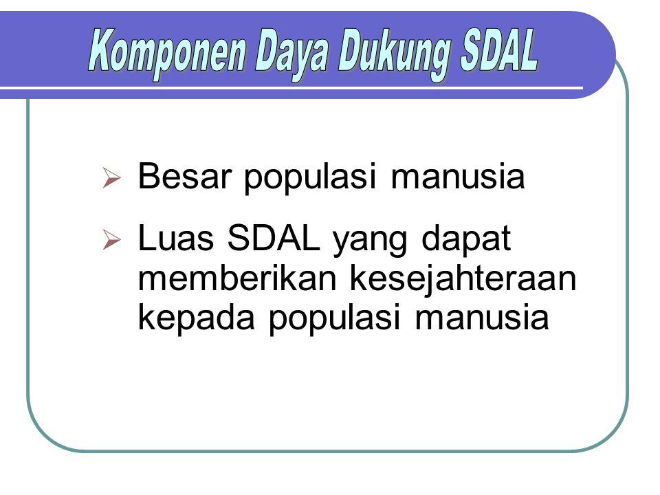  Besar populasi manusia  Luas SDAL yang dapat memberikan kesejahteraan kepada populasi manusia