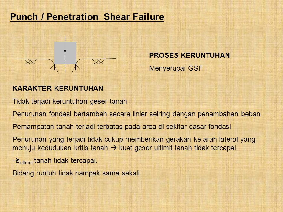 Punch / Penetration Shear Failure KARAKTER KERUNTUHAN Tidak terjadi keruntuhan geser tanah Penurunan fondasi bertambah secara linier seiring dengan pe