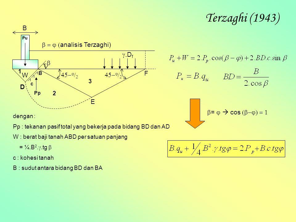 P p = P pc + P pq + P p  Pp  Tekanan Tanah Pasif Total B 1 2 3 B PpPp E F D .D f      Pu      analisis Terzaghi) P pn B/2B/2 H c.H.K pc  =  D B  akibat kohesi (P pc ) H/2H/2 B/2B/2 H = B / 2.tg  1 / 2.