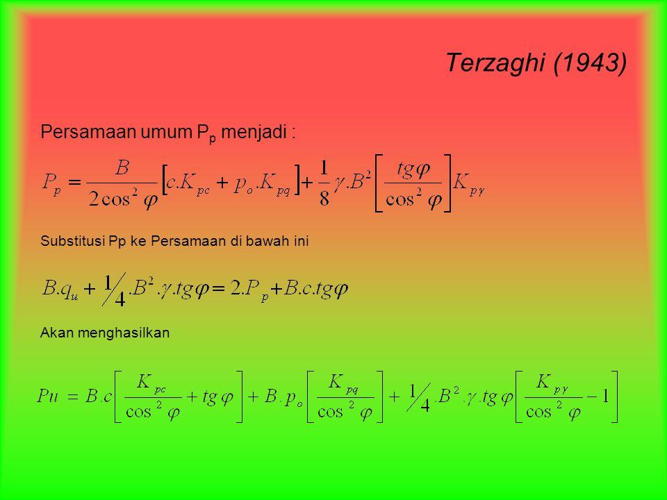 Terzaghi (1943) Persamaan umum P p menjadi : Substitusi Pp ke Persamaan di bawah ini Akan menghasilkan