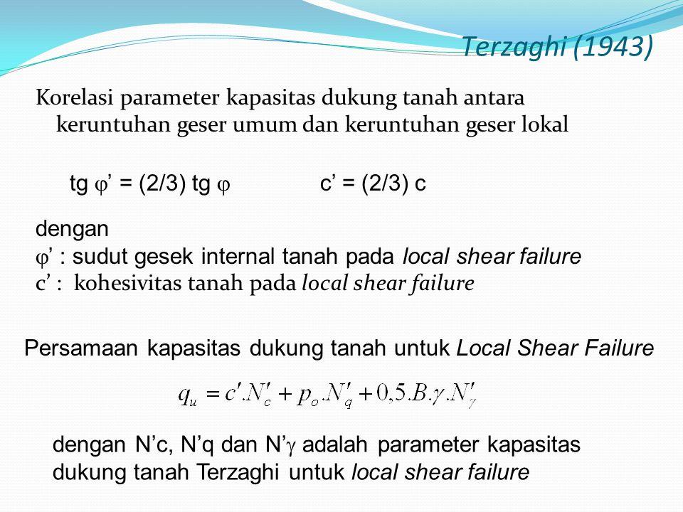 Korelasi parameter kapasitas dukung tanah antara keruntuhan geser umum dan keruntuhan geser lokal Terzaghi (1943) tg  ' = (2/3) tg  c' = (2/3) c den