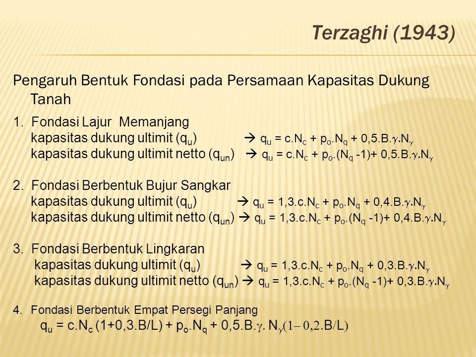 Pengaruh Bentuk Fondasi pada Persamaan Kapasitas Dukung Tanah 1. Fondasi Lajur Memanjang kapasitas dukung ultimit (q u )  q u = c.N c + p o.N q + 0,5