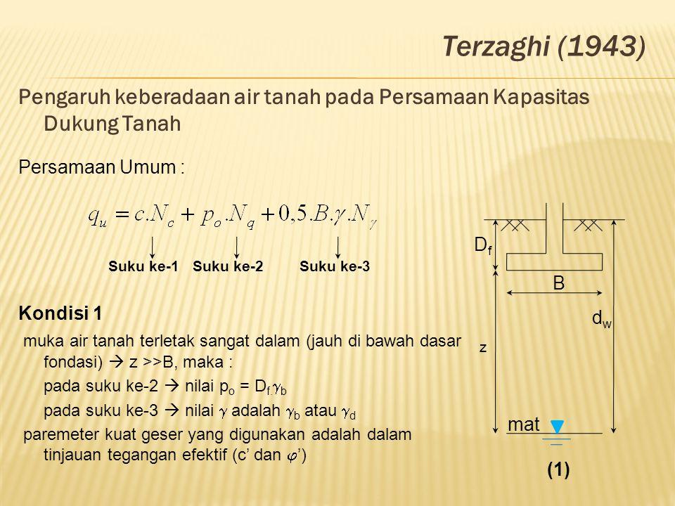 Terzaghi (1943) Pengaruh keberadaan air tanah pada Persamaan Kapasitas Dukung Tanah B DfDf z dwdw mat (1) Persamaan Umum : Suku ke-1Suku ke-2Suku ke-3